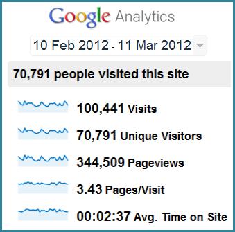 Google Analytics - WineAlign