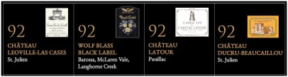2013 Master Blend Classification