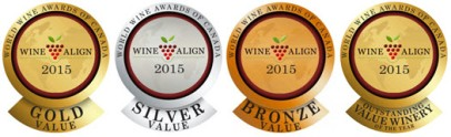 World Wine Awards of Canada