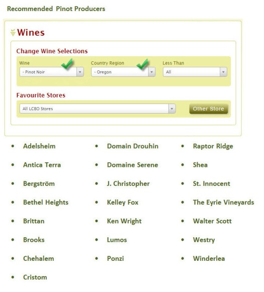 Recommended Pinot Producers